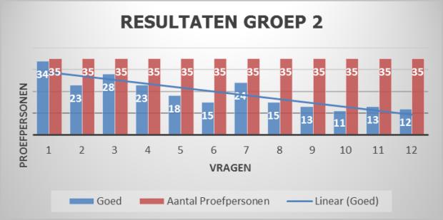 resultaten2